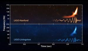 VIDEO: Poslušajte zvuk gravitacionih talasa