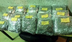 Krivičnе prijavе protiv osmoro za prodaju narkotika
