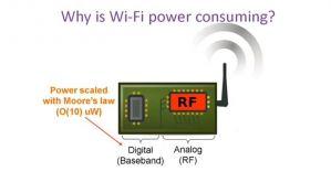VIDEO: Wi-Fi koji troši 10.000 manje energije