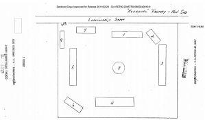 CIA u Novom Sadu (II deo): Najinteresantnije fabrike, inženjeri i hemičari