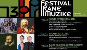 Festival rane muzike u Novom Sadu od 15. juna