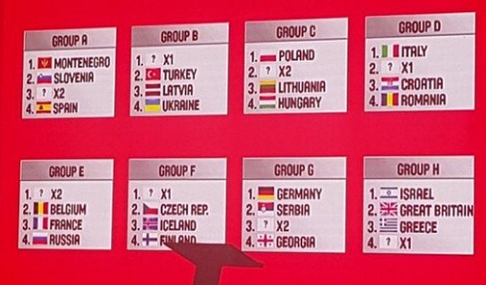 Srbija protiv Nemačke i Gruzije, trećeg rivala dobija naknadno