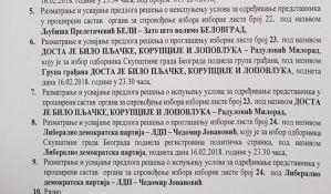 DJB: Lažna lista na beogradskim izborima, pokušaj obmane glasača