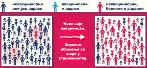 VIDEO: Najveća epidemija morbila u Srbiji u poslednjih 25 godina