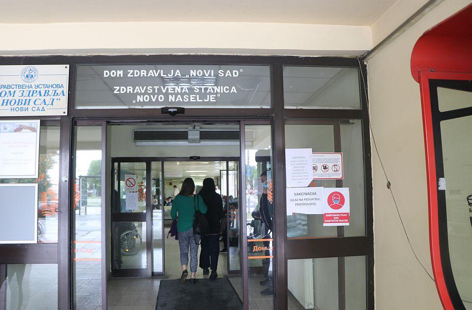 U Novom Sadu više od 6.000 aktivnih slučajeva korone, za jedan dan registrovano 565 novozaraženih