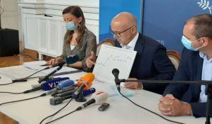 Novi Sad predstavio ekonomske mere: Pomoć za više od 5.600 privrednika