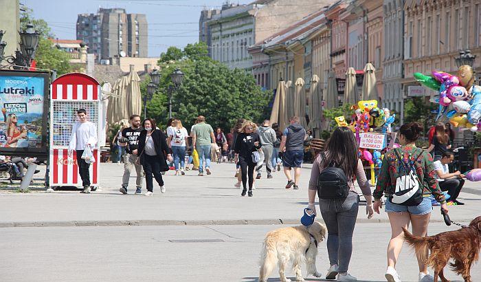 U Novom Sadu 8.300 glasača više nego 2016. godine