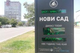 Brojači i totemi za bicikliste u Novom Sadu: Gde se nalaze i čemu služe?