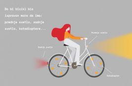 VIDEO: Da li bi vaš bicikl prošao tehnički pregled?