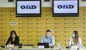OFID: Nasilje prema građanima kakvo nije viđeno od devedesetih