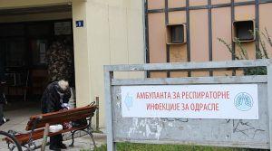 U Novom Sadu 2.000 osoba ima koronu, u bolnicama i dalje 187 kovid pacijenata