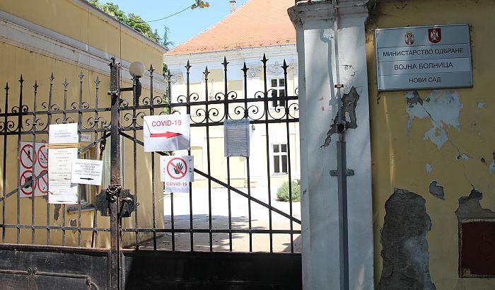 U novosadskim bolnicama 241 pacijent na lečenju od kovida-19